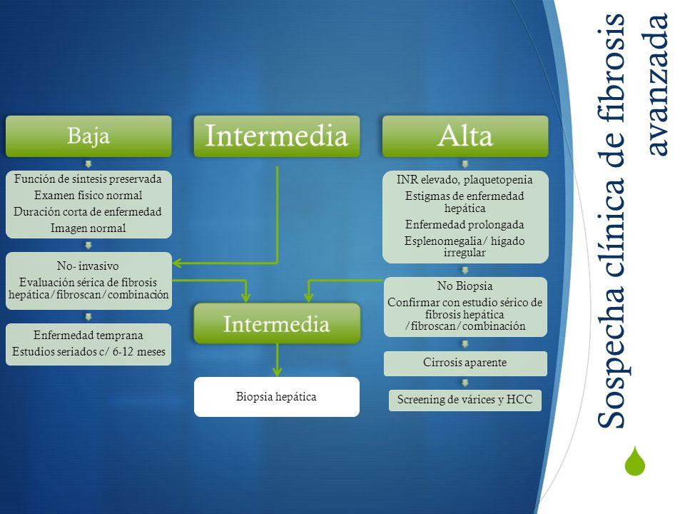 Sospecha clínica de fibrosis avanzada