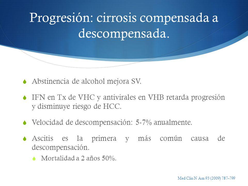 Progresión: cirrosis compensada a descompensada.