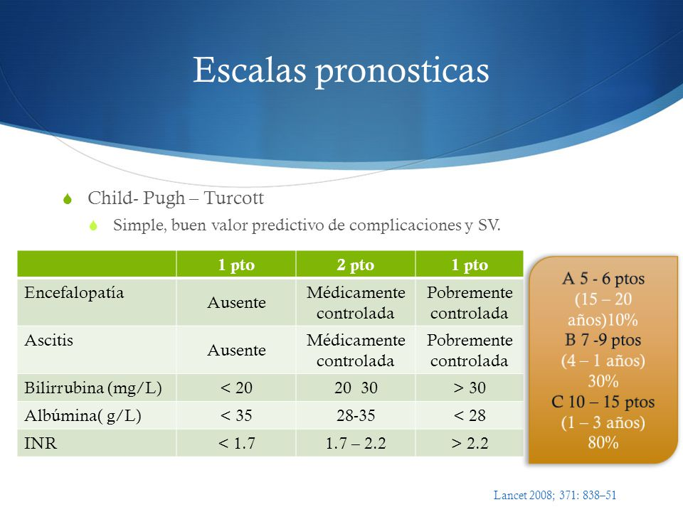 Escalas pronosticas Child- Pugh – Turcott
