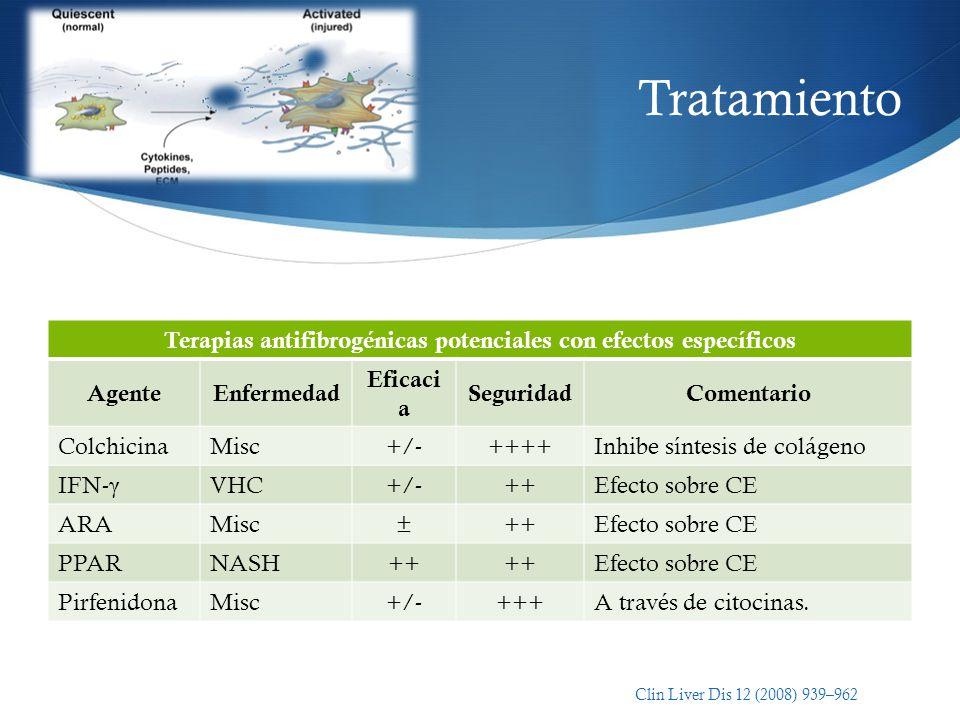 Terapias antifibrogénicas potenciales con efectos específicos
