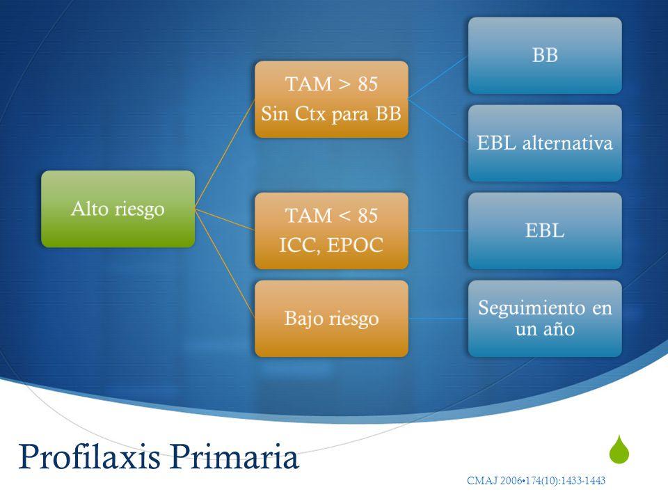 Profilaxis Primaria CMAJ 2006•174(10):1433-1443 Alto riesgo