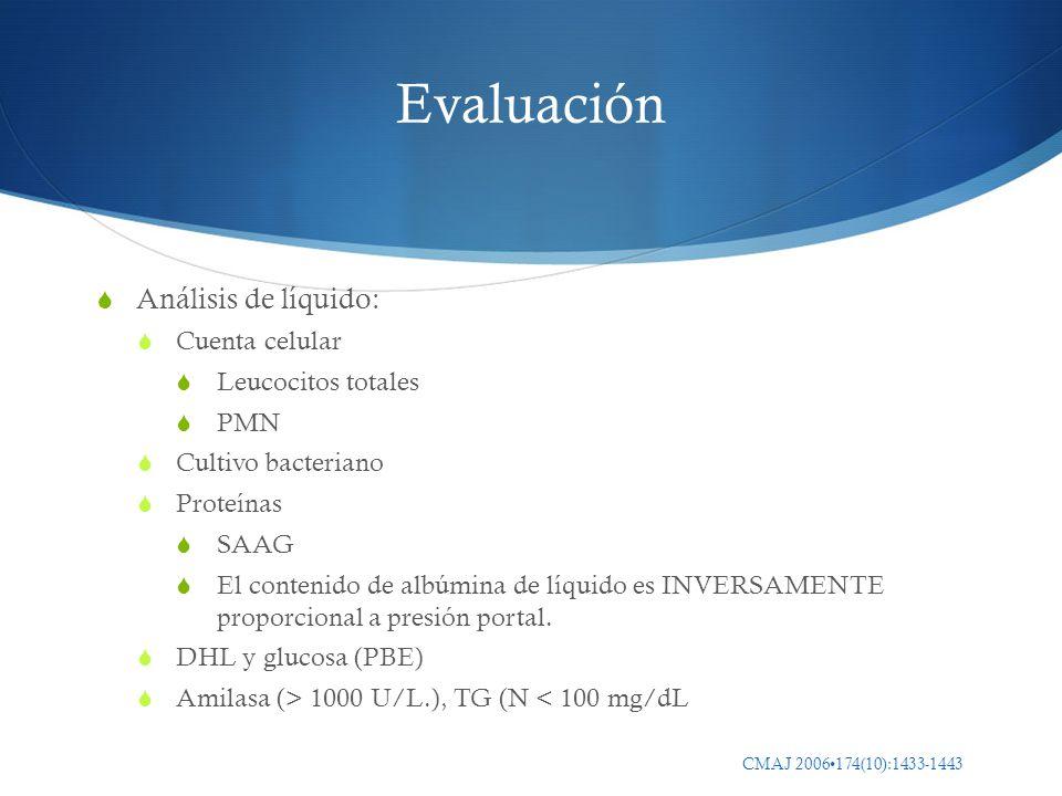 Evaluación Análisis de líquido: Cuenta celular Leucocitos totales PMN