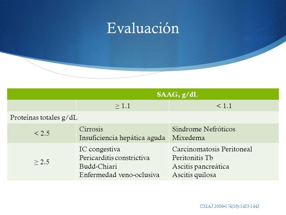 Evaluación SAAG, g/dL ≥ 1.1 < 1.1 Proteínas totales g/dL < 2.5