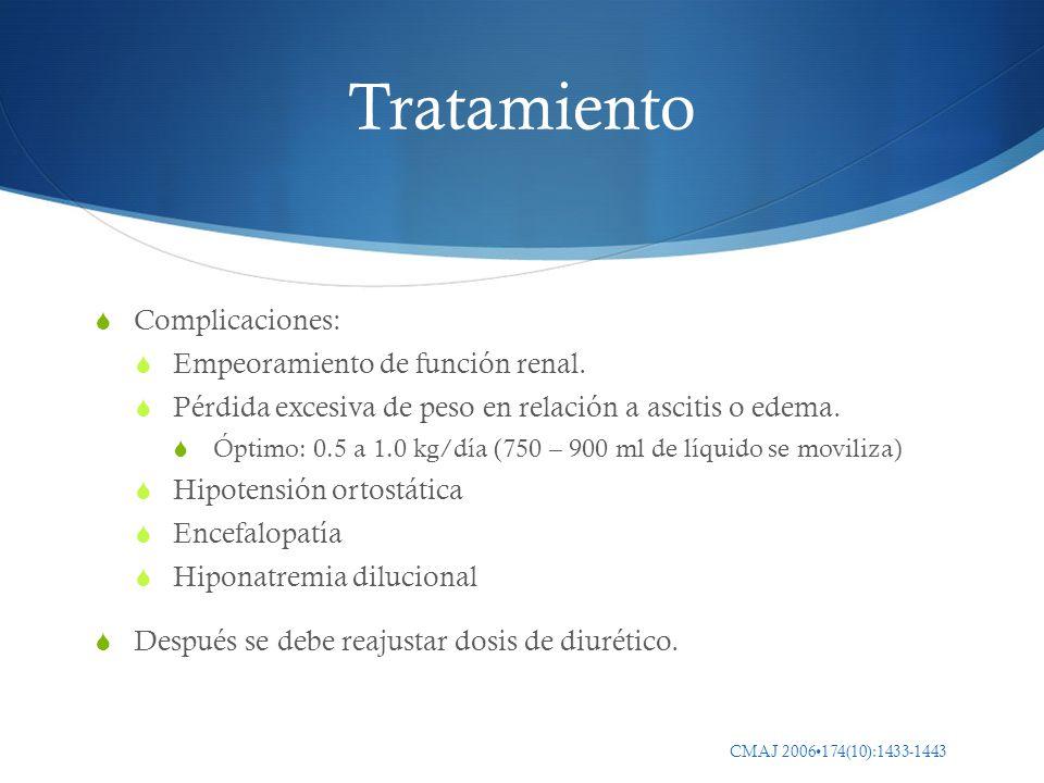 Tratamiento Complicaciones: Empeoramiento de función renal.