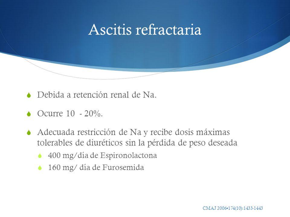 Ascitis refractaria Debida a retención renal de Na. Ocurre 10 - 20%.