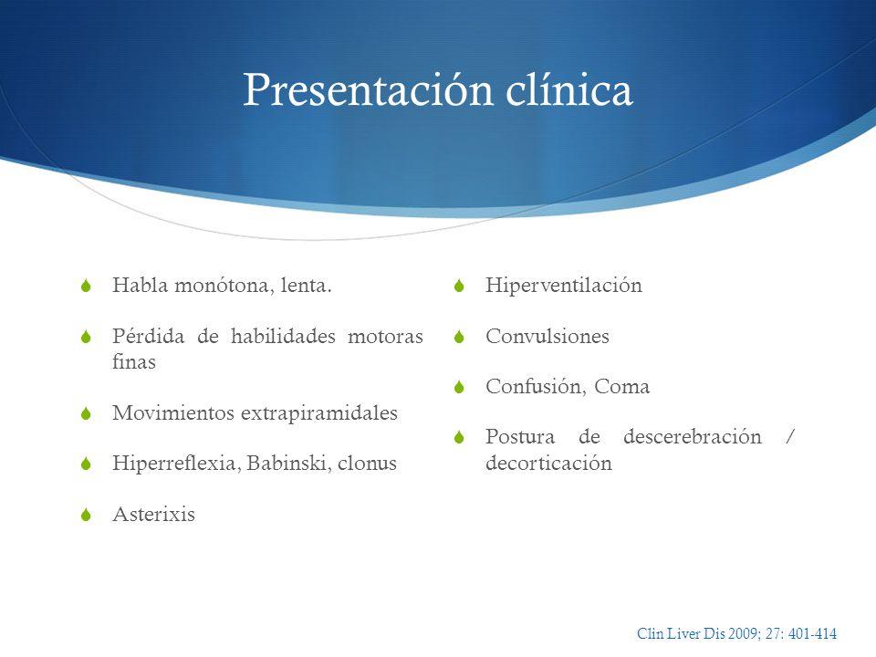 Presentación clínica Habla monótona, lenta.