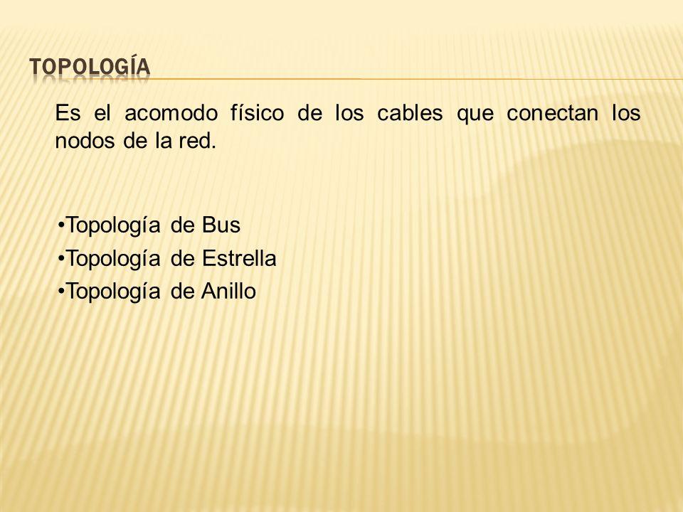 Topología Es el acomodo físico de los cables que conectan los nodos de la red. Topología de Bus. Topología de Estrella.