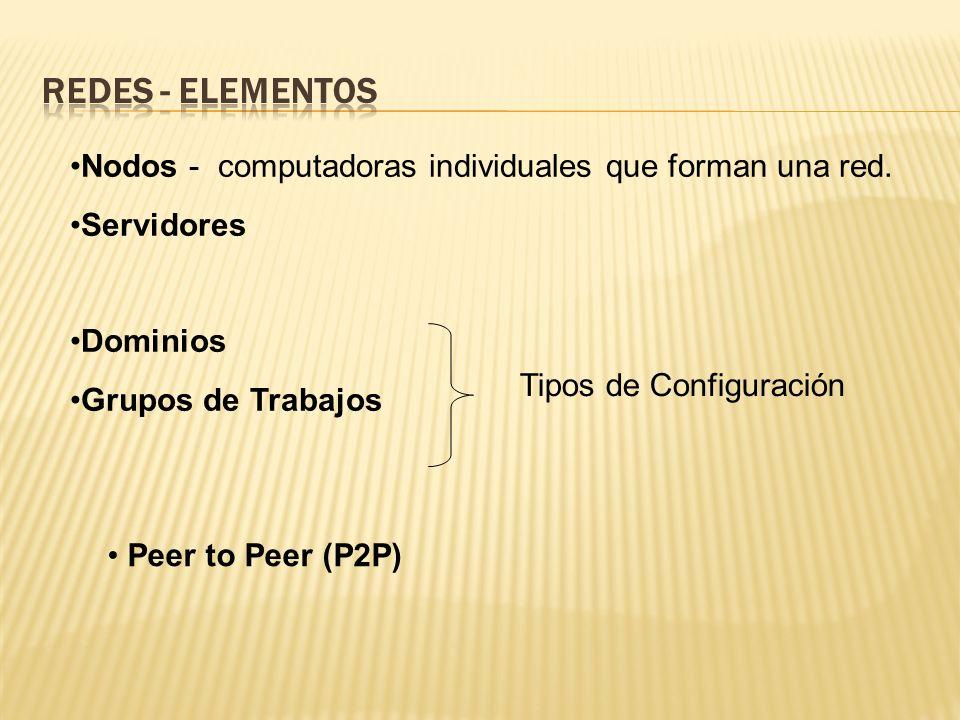 Redes - Elementos Nodos - computadoras individuales que forman una red. Servidores. Dominios. Grupos de Trabajos.
