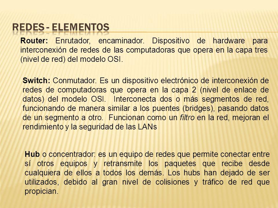 Redes - Elementos
