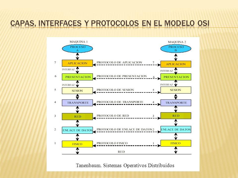 Capas, interfaces y protocolos en el modelo OSI