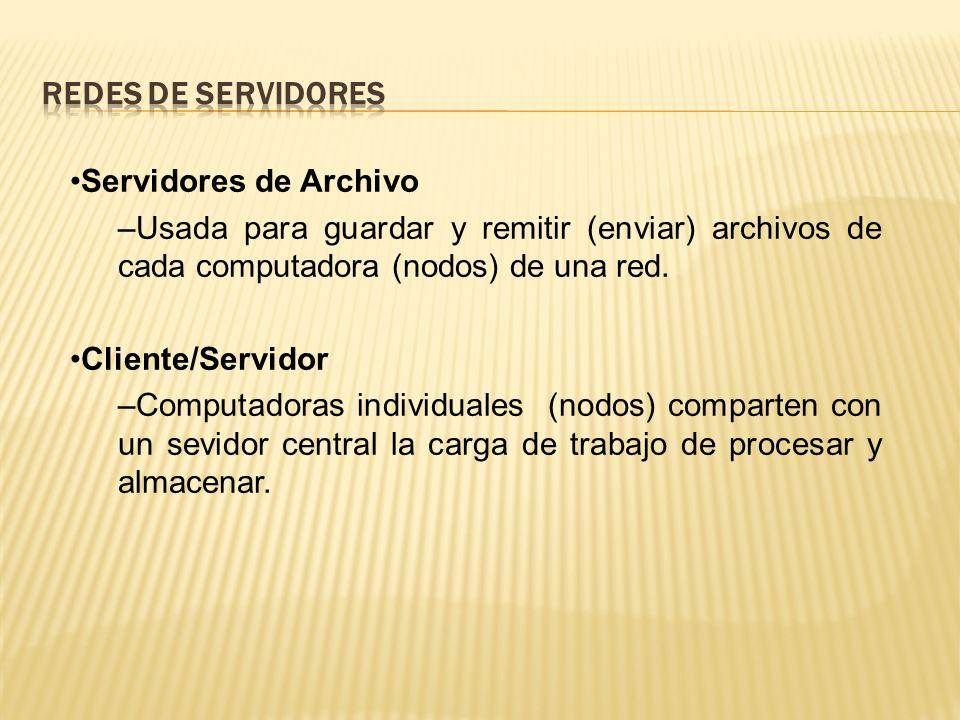 Redes de Servidores Servidores de Archivo