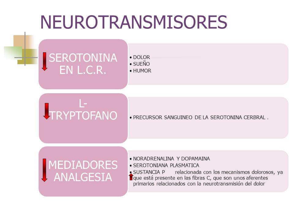 NEUROTRANSMISORES SEROTONINA EN L.C.R. DOLOR SUEÑO HUMOR L- TRYPTOFANO