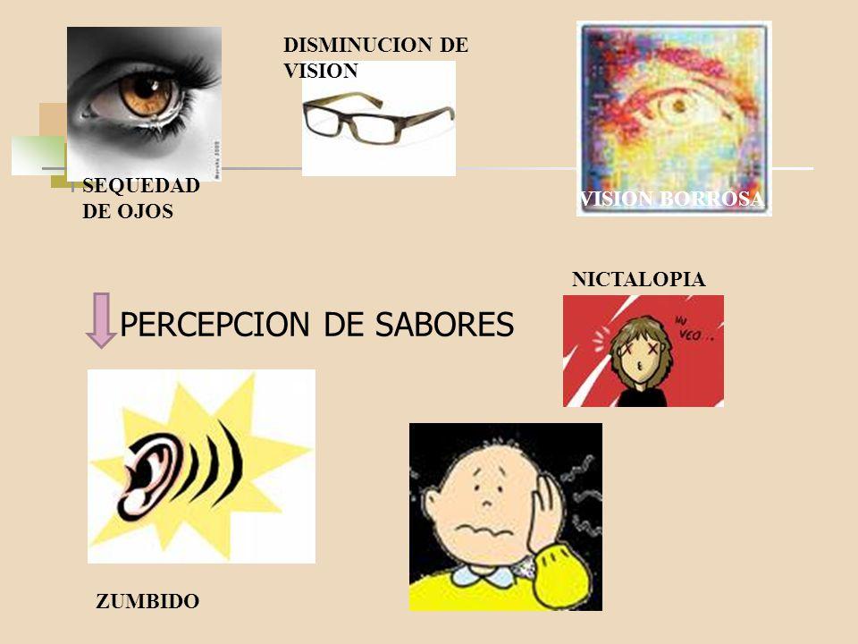 PERCEPCION DE SABORES DISMINUCION DE VISION SEQUEDAD DE OJOS