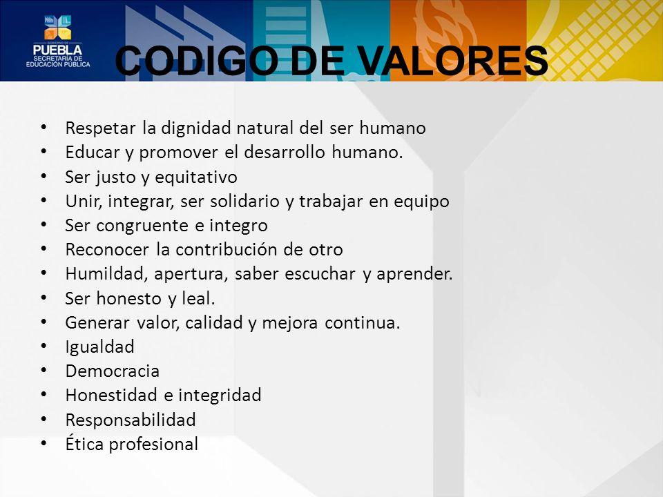 CODIGO DE VALORES Respetar la dignidad natural del ser humano