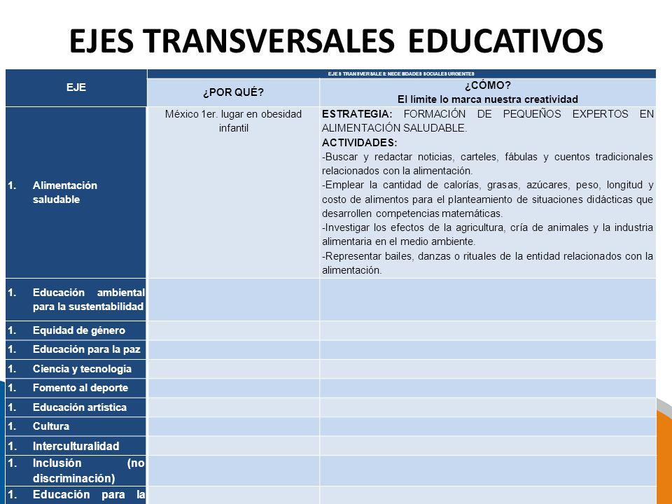 EJES TRANSVERSALES EDUCATIVOS