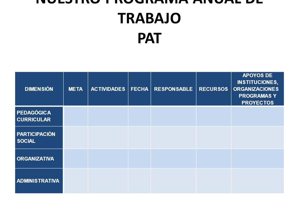 NUESTRO PROGRAMA ANUAL DE TRABAJO PAT