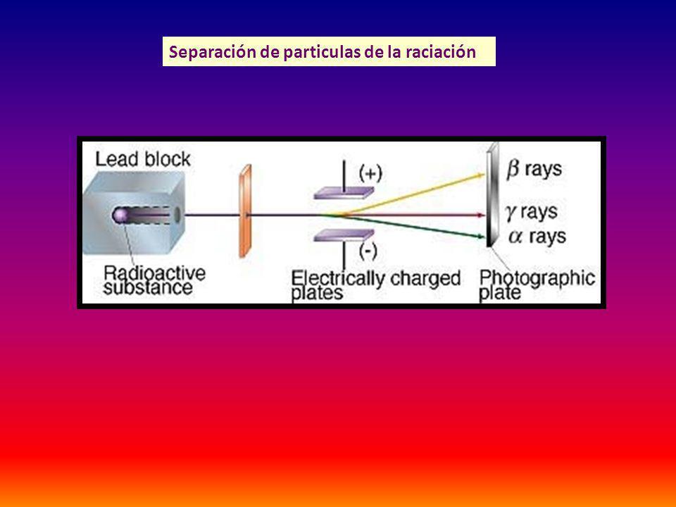 Separación de particulas de la raciación