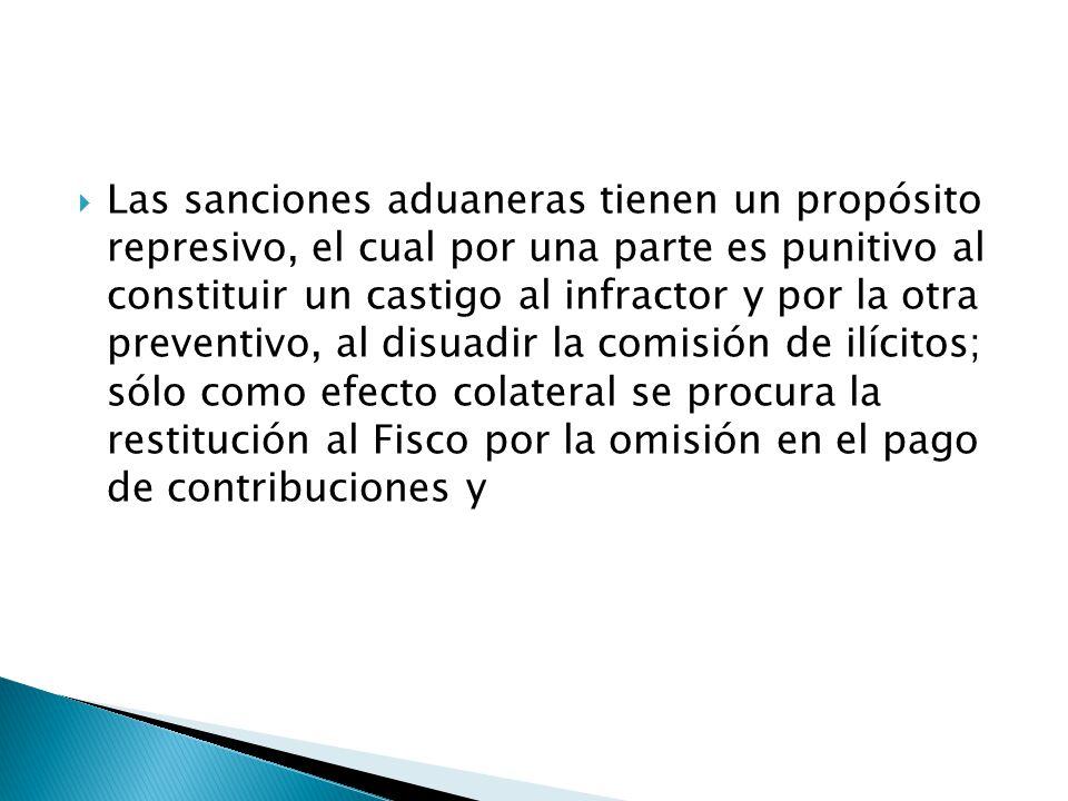 Las sanciones aduaneras tienen un propósito represivo, el cual por una parte es punitivo al constituir un castigo al infractor y por la otra preventivo, al disuadir la comisión de ilícitos; sólo como efecto colateral se procura la restitución al Fisco por la omisión en el pago de contribuciones y