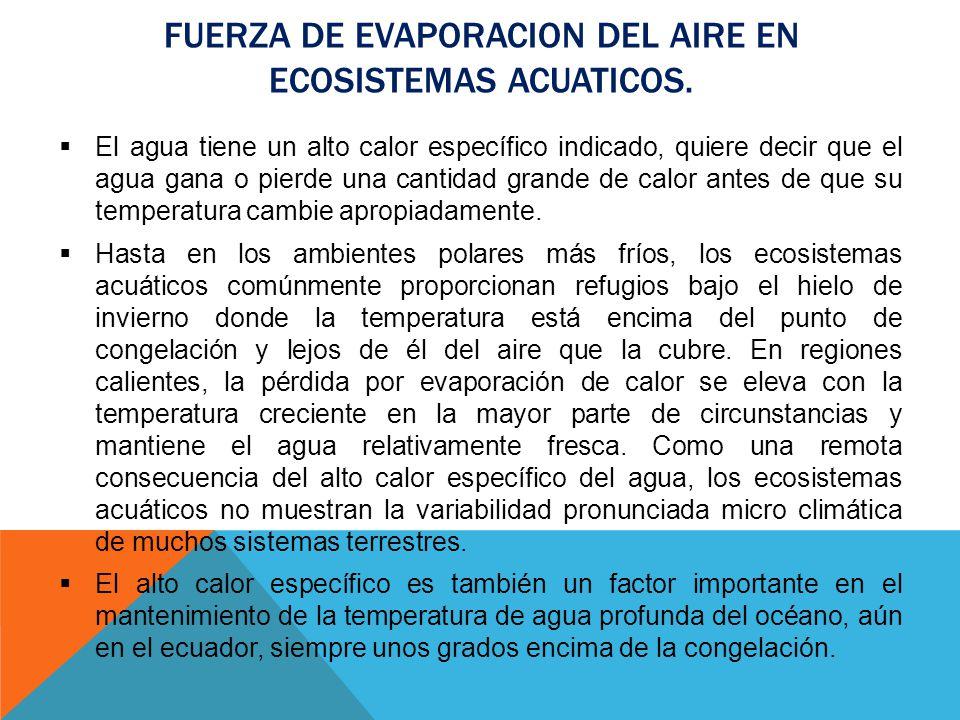FUERZA DE EVAPORACION DEL AIRE EN ECOSISTEMAS ACUATICOS.