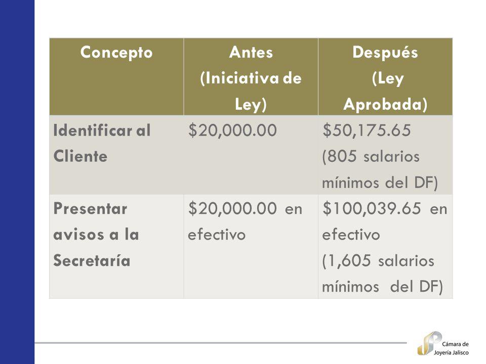 Antes (Iniciativa de Ley) Después (Ley Aprobada)