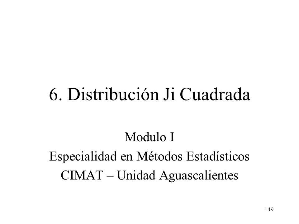 6. Distribución Ji Cuadrada