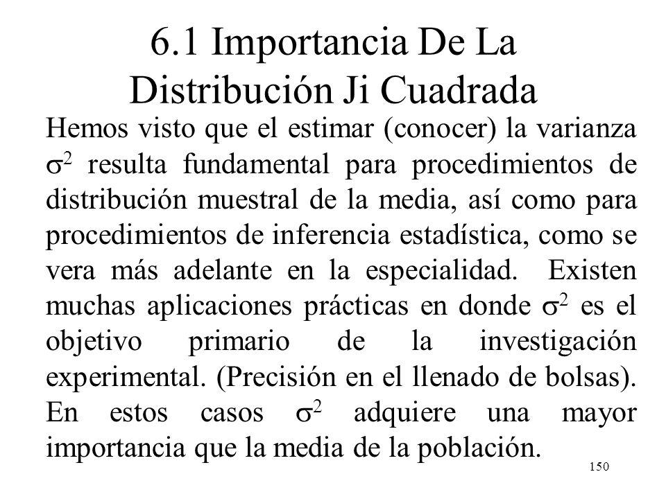 6.1 Importancia De La Distribución Ji Cuadrada