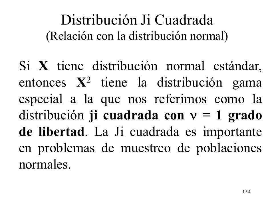 Distribución Ji Cuadrada (Relación con la distribución normal)