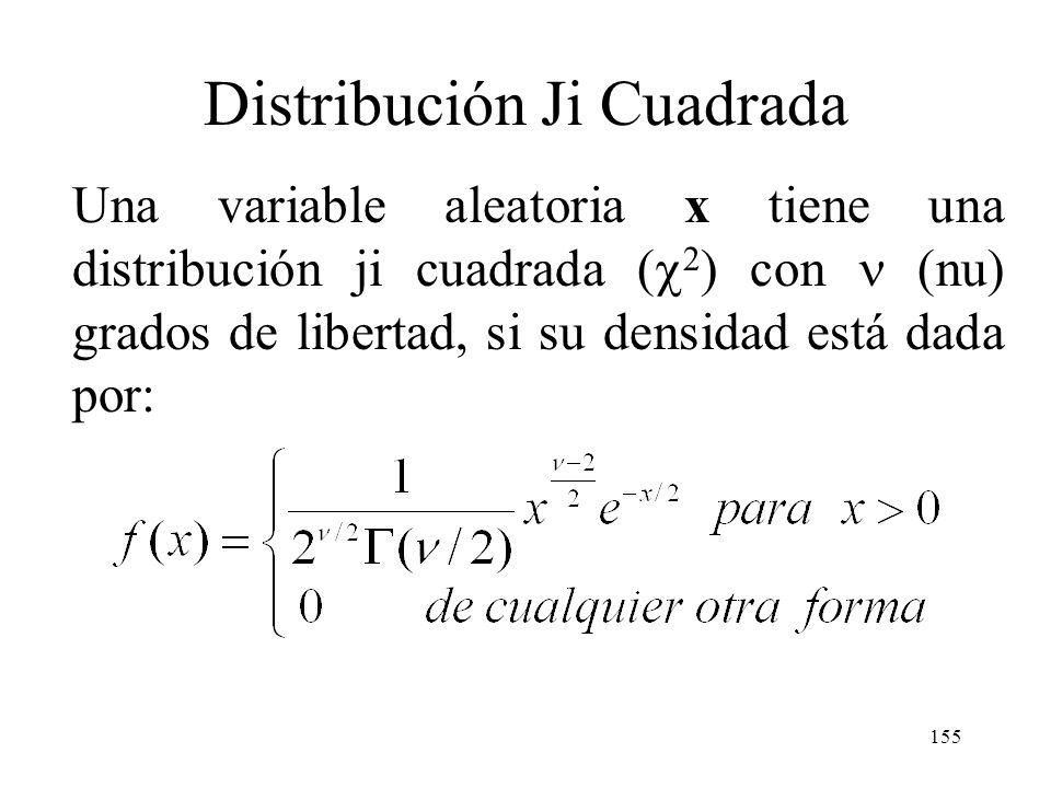 Distribución Ji Cuadrada