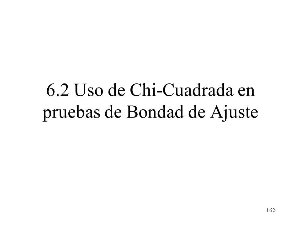 6.2 Uso de Chi-Cuadrada en pruebas de Bondad de Ajuste