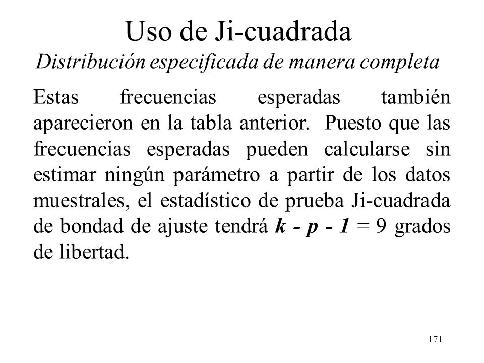 Uso de Ji-cuadrada Distribución especificada de manera completa