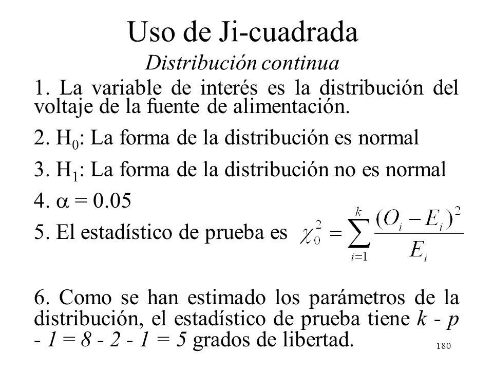 Uso de Ji-cuadrada Distribución continua