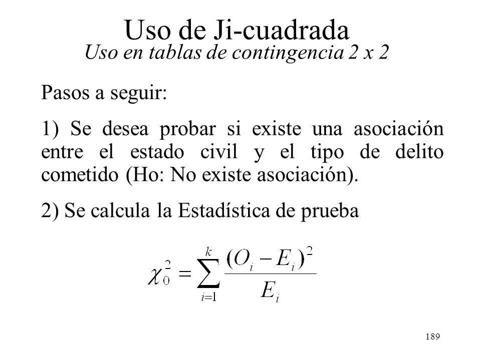 Uso de Ji-cuadrada Uso en tablas de contingencia 2 x 2
