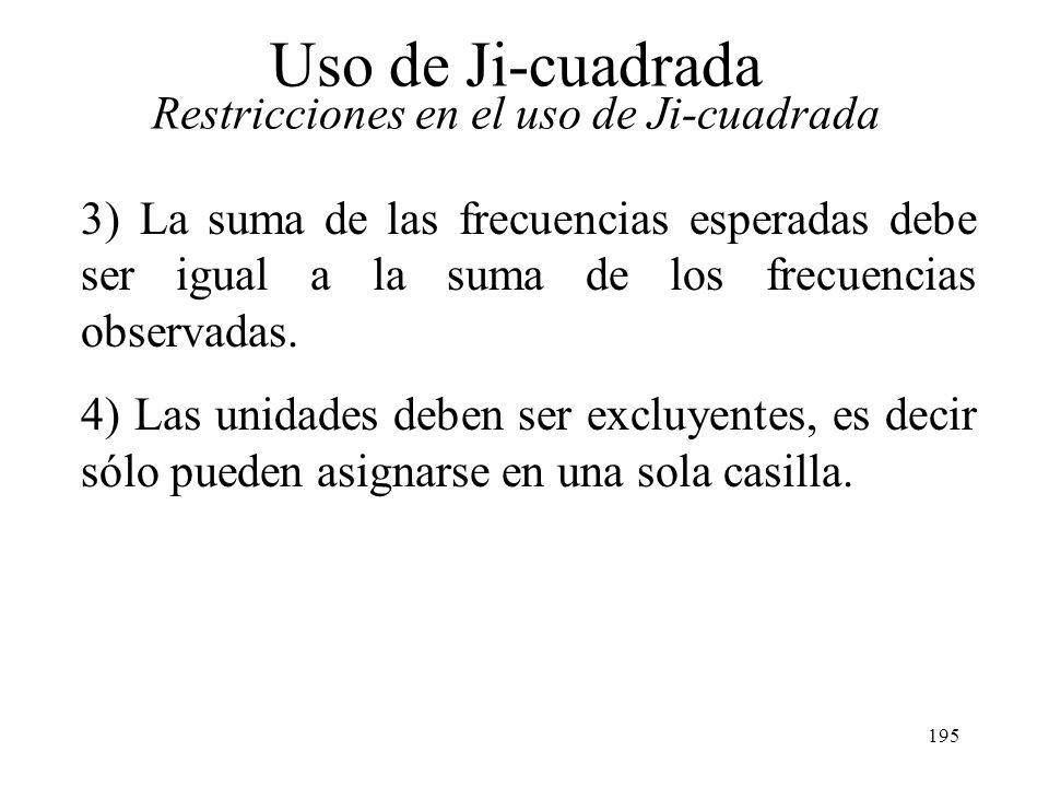 Uso de Ji-cuadrada Restricciones en el uso de Ji-cuadrada