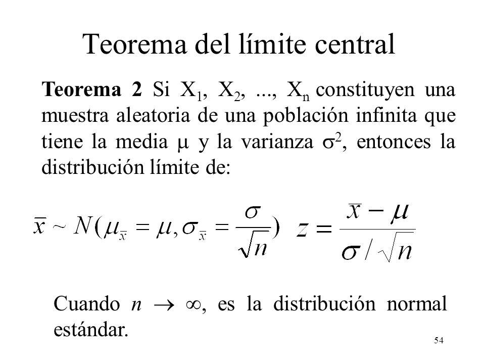 Teorema del límite central
