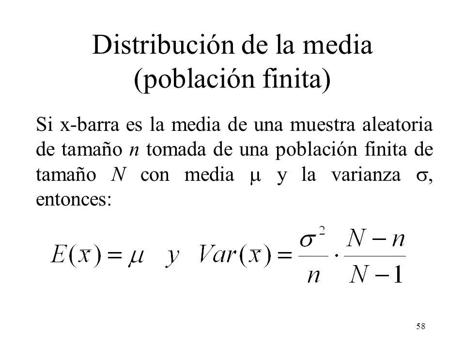 Distribución de la media (población finita)