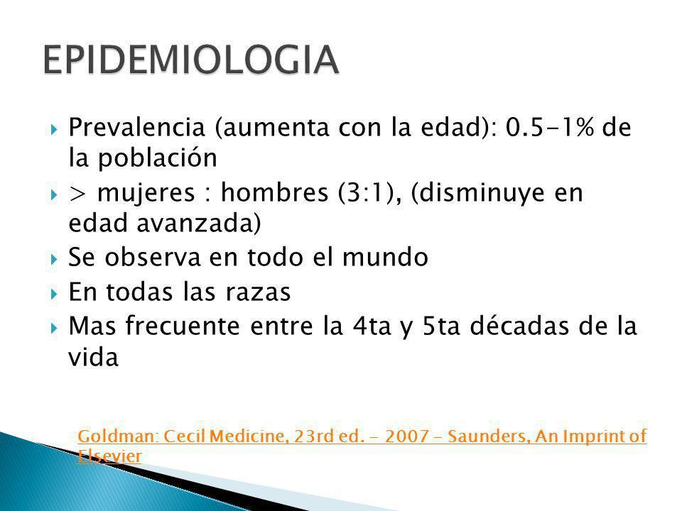 EPIDEMIOLOGIA Prevalencia (aumenta con la edad): 0.5-1% de la población. > mujeres : hombres (3:1), (disminuye en edad avanzada)