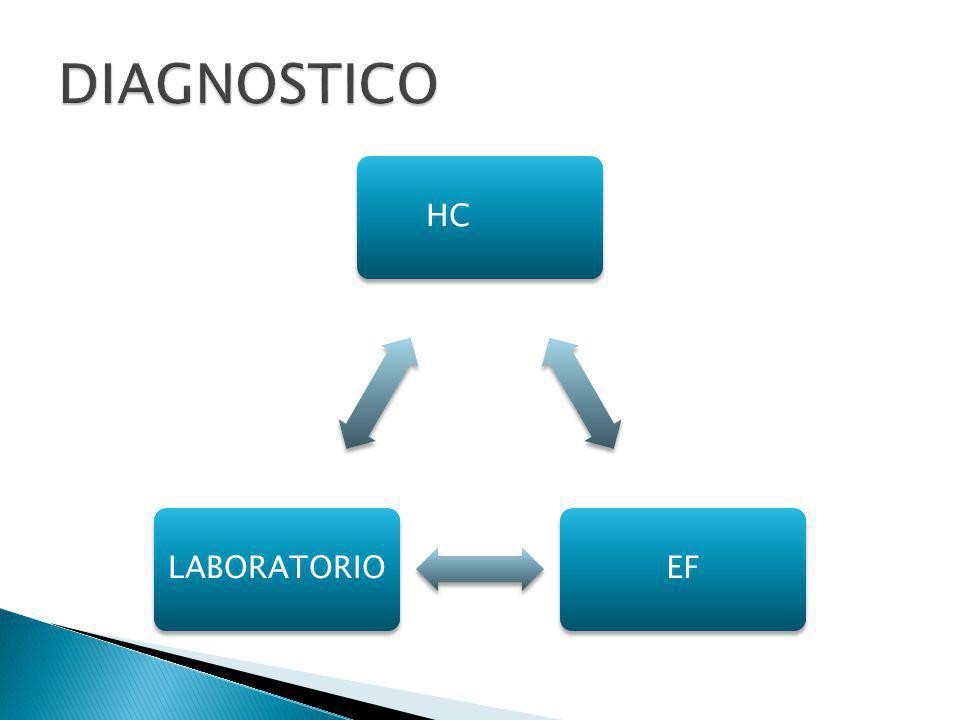DIAGNOSTICO HC EF LABORATORIO