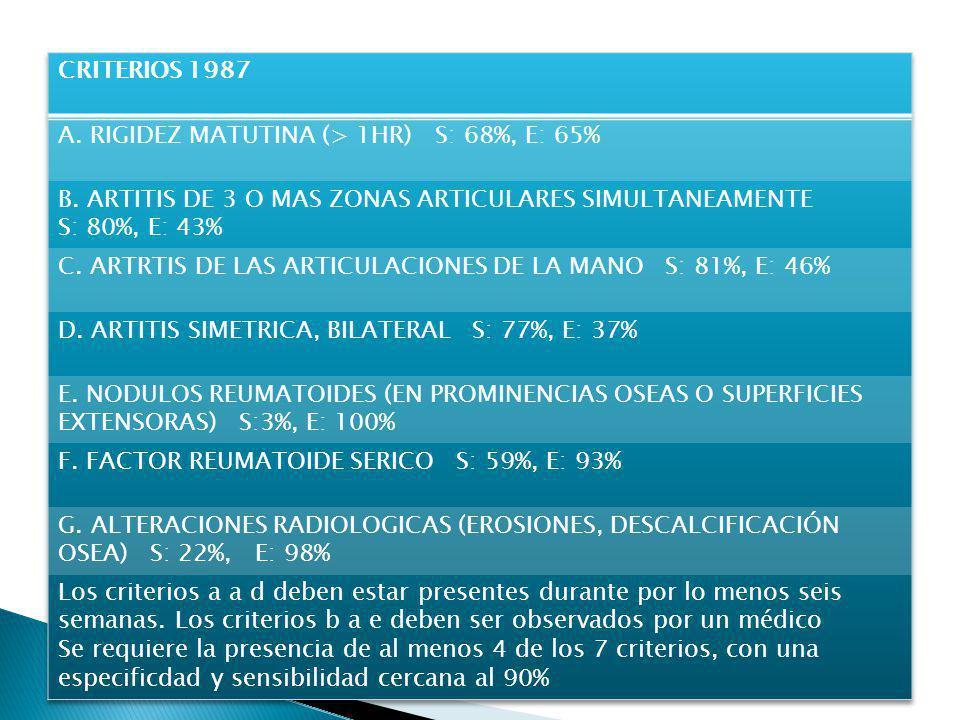 CRITERIOS 1987 A. RIGIDEZ MATUTINA (> 1HR) S: 68%, E: 65% B. ARTITIS DE 3 O MAS ZONAS ARTICULARES SIMULTANEAMENTE S: 80%, E: 43%