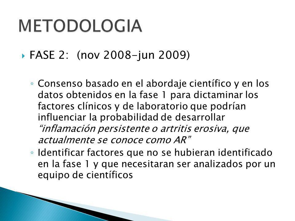 METODOLOGIA FASE 2: (nov 2008-jun 2009)