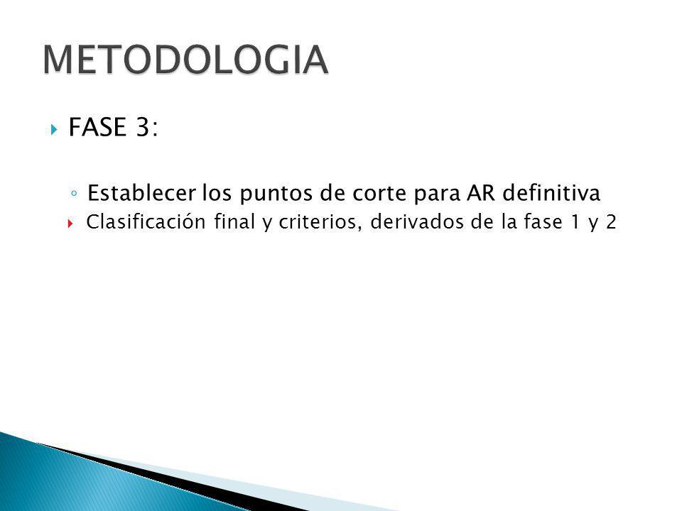 METODOLOGIA FASE 3: Establecer los puntos de corte para AR definitiva