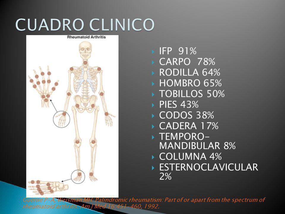 CUADRO CLINICO IFP 91% CARPO 78% RODILLA 64% HOMBRO 65% TOBILLOS 50%