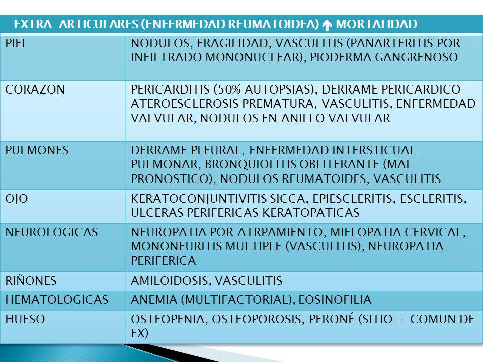 EXTRA-ARTICULARES (ENFERMEDAD REUMATOIDEA)  MORTALIDAD