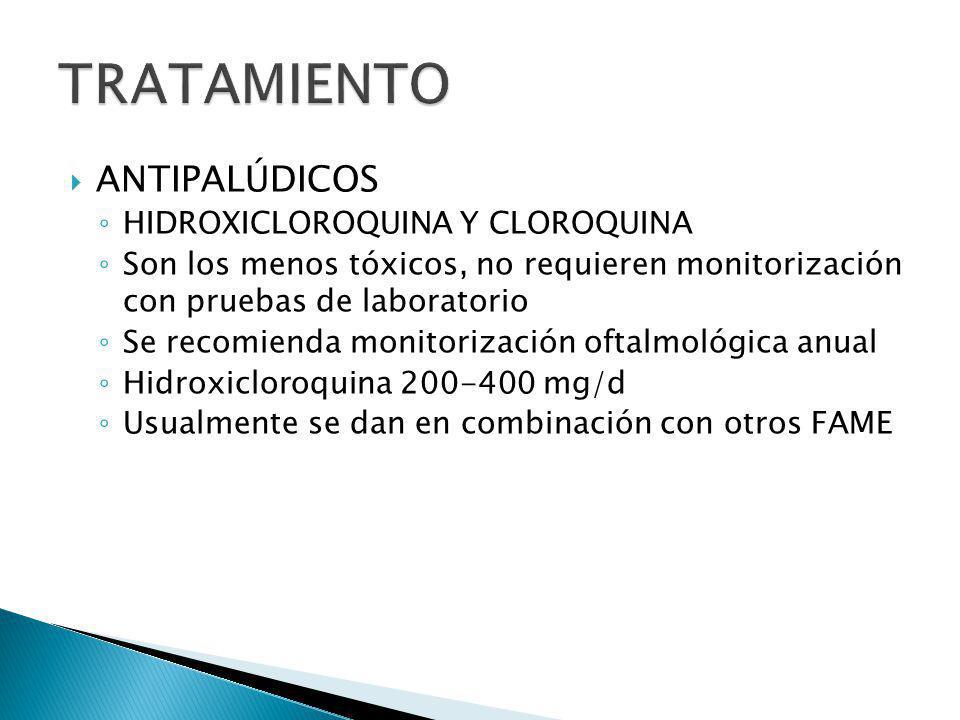 TRATAMIENTO ANTIPALÚDICOS HIDROXICLOROQUINA Y CLOROQUINA