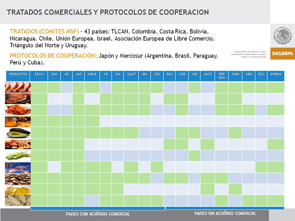 TRATADOS COMERCIALES Y PROTOCOLOS DE COOPERACION