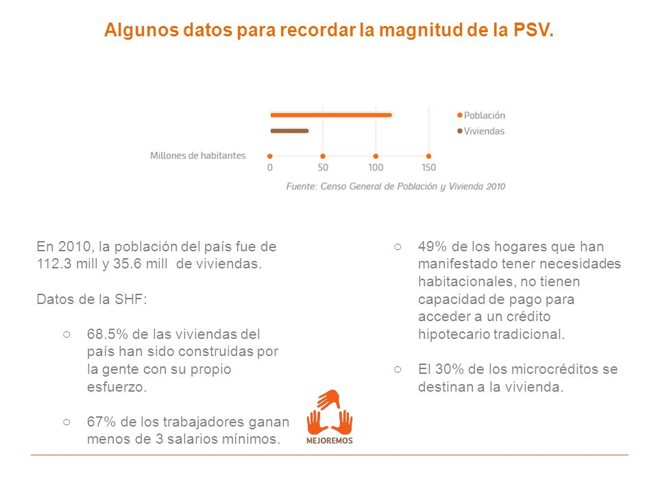 Algunos datos para recordar la magnitud de la PSV.