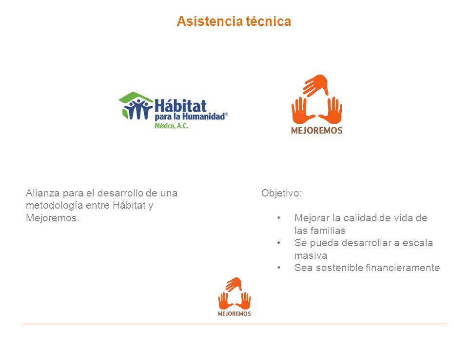 Asistencia técnica Alianza para el desarrollo de una metodología entre Hábitat y Mejoremos. Objetivo:
