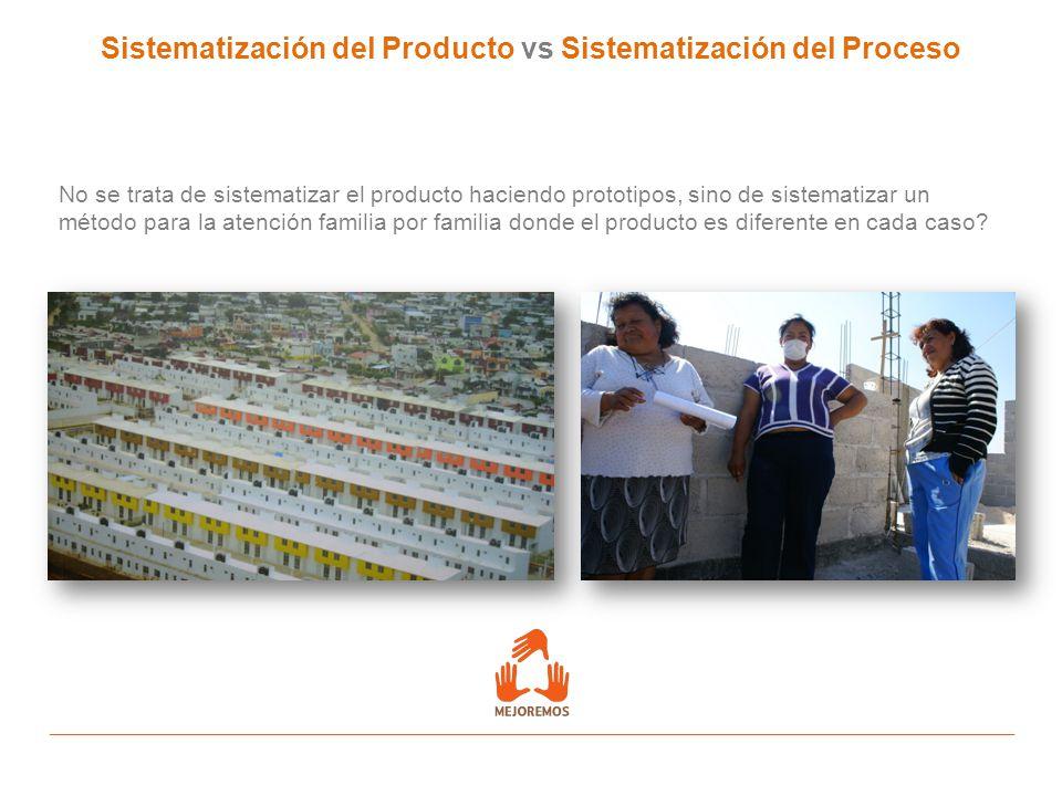 Sistematización del Producto vs Sistematización del Proceso