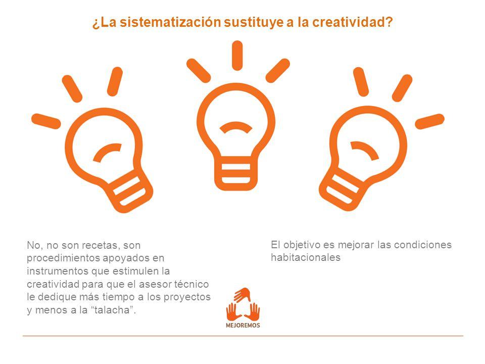 ¿La sistematización sustituye a la creatividad