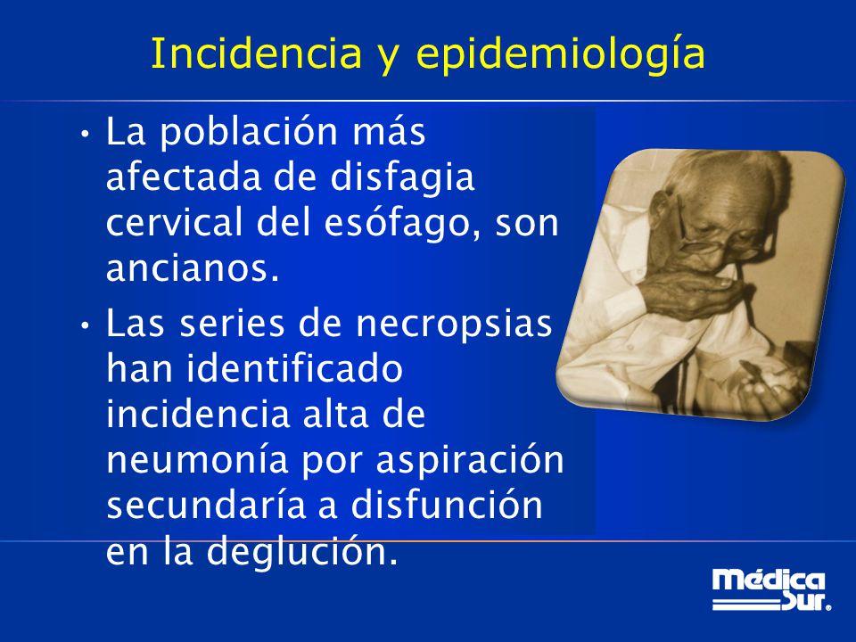 Incidencia y epidemiología