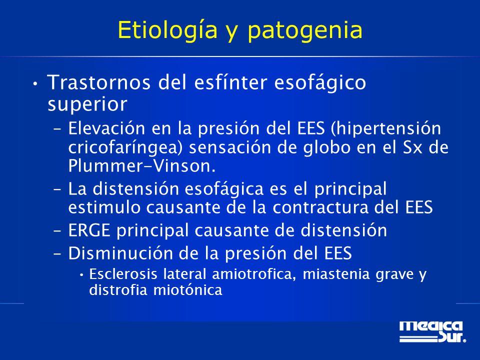 Etiología y patogenia Trastornos del esfínter esofágico superior